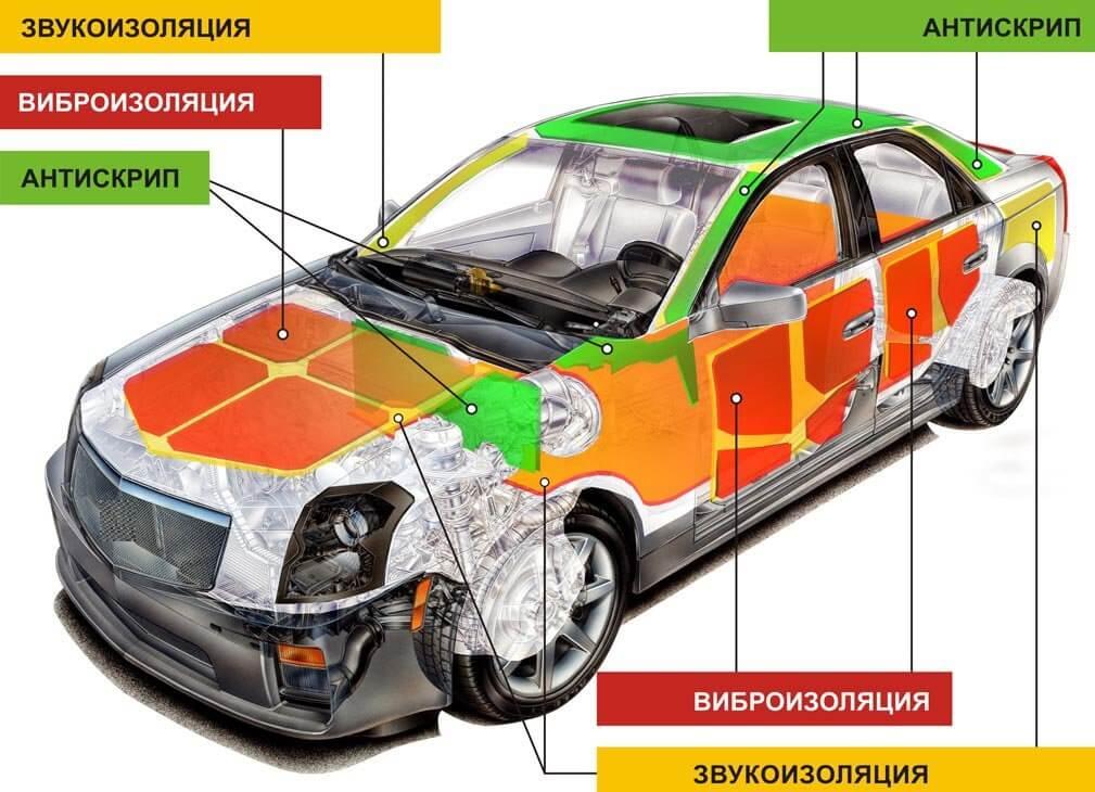 водителя шумоизоляция автомобиля цена в москве отечественный автомобиль самострелы социалок